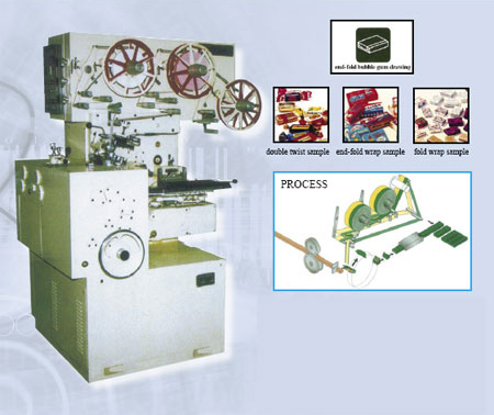 Candy Wrapping Machine Image